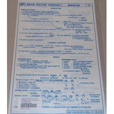 Magyar Nyelvtani Tudnivalók Mondattan 4 db-os csomag PVC